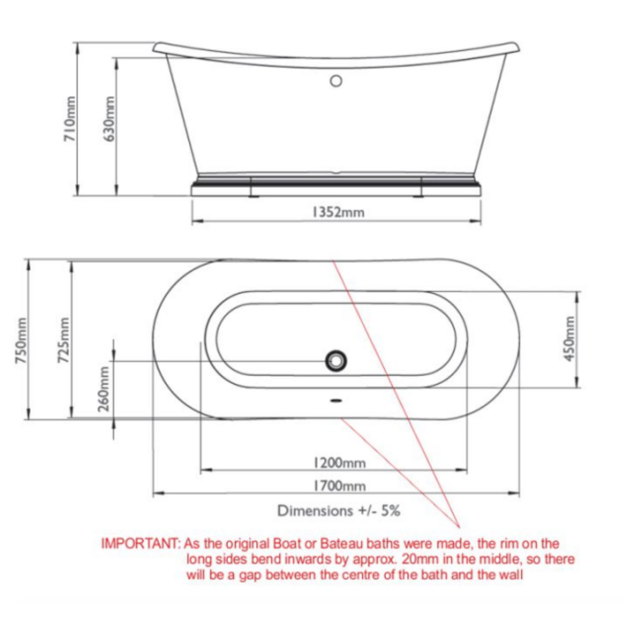 Bathwaters 1700 Boat Bath Technical